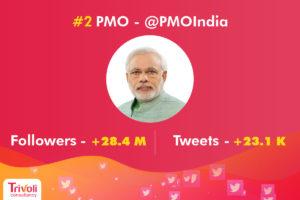 PMO's India
